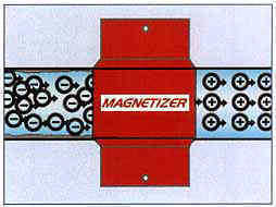 The Magnetizer solves calcium hardness issues.